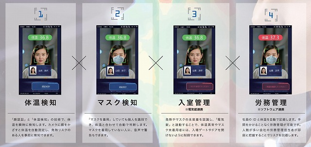 FaceFour 搭載機能.jpg